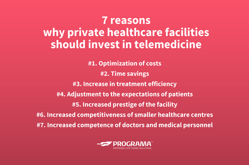 7 reasons why private medical centres should implement telemedicine solutions